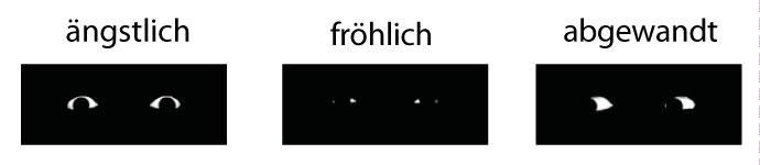 In ihren Experimenten konfrontierten die Forscher die Babys mit schematisierten Augen, von denen nur die Sclera zu sehen ... [mehr] © Sarah Jessen & Tobias Grossmann, PNAS 2014