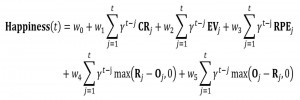Die Berechnung von Glück erfordert eine komplizierte Formel. © Robb Rutledge, UCL